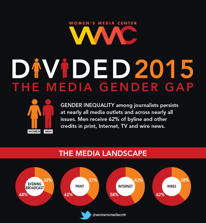 woman and media Know your role and shut your mouth could be my least-favorite media moment of 2013 what's yours a glimpse at how the media treated women this year is a look at.